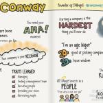 startup school notes